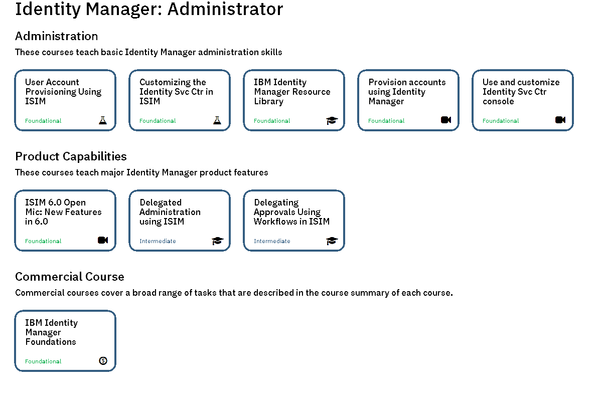 Identity Manager: Administrator