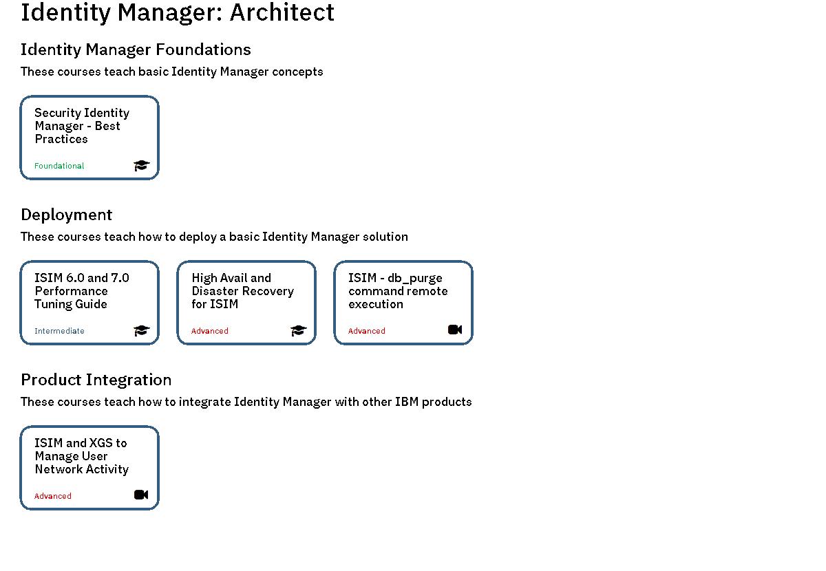 Identity Manager: Architect