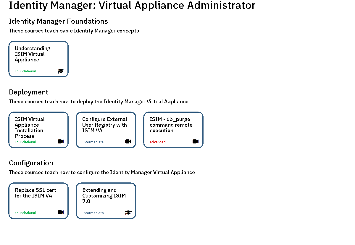 Identity Manager: Virtual Appliance Administrator