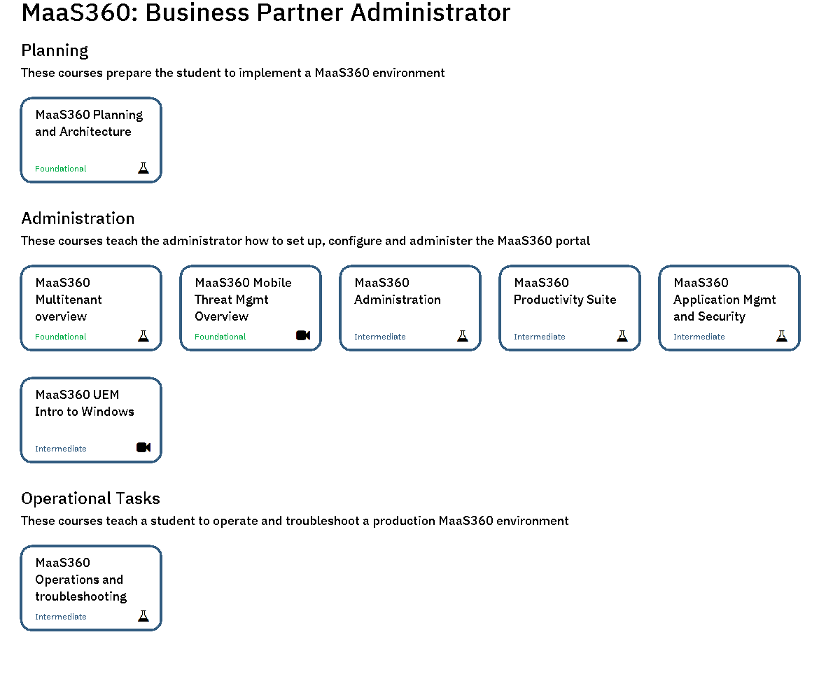MaaS360: Business Partner Administrator