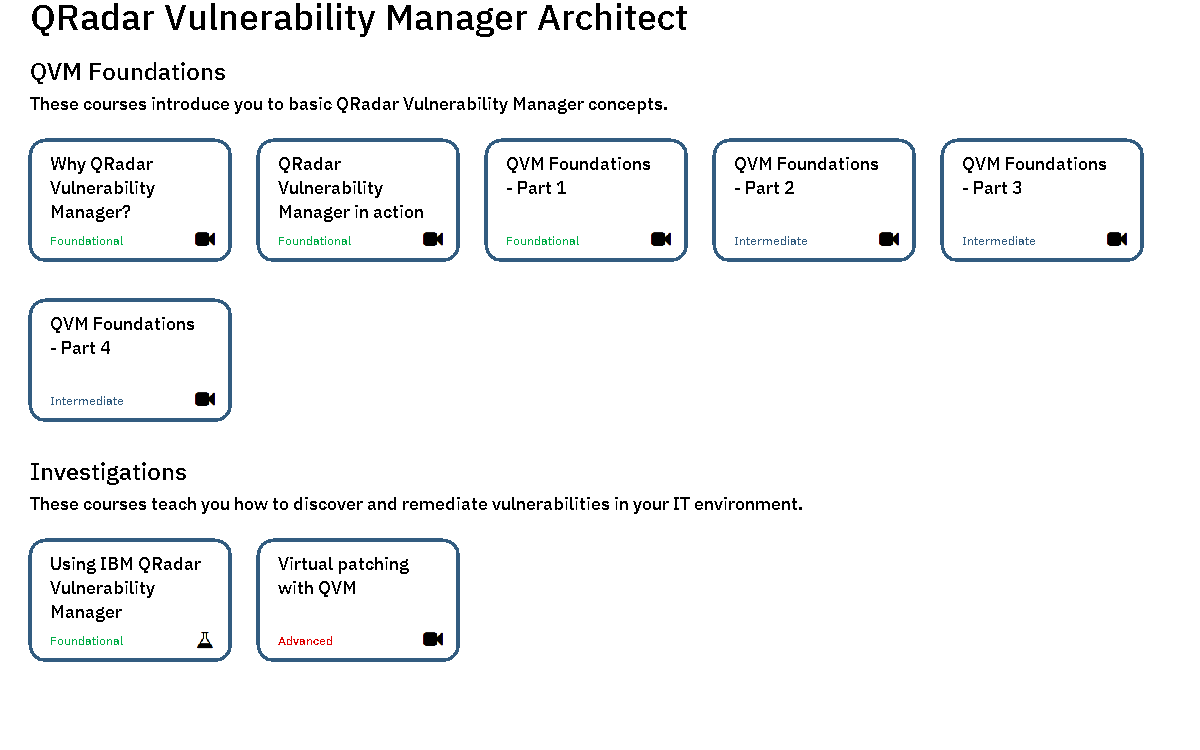 QRadar Vulnerability Manager Architect