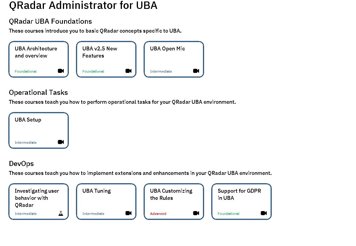 QRadar Administrator for UBA