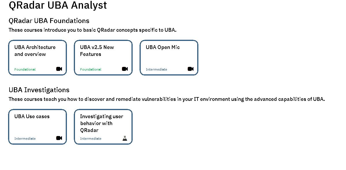 QRadar UBA Analyst